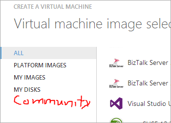virtual machine community