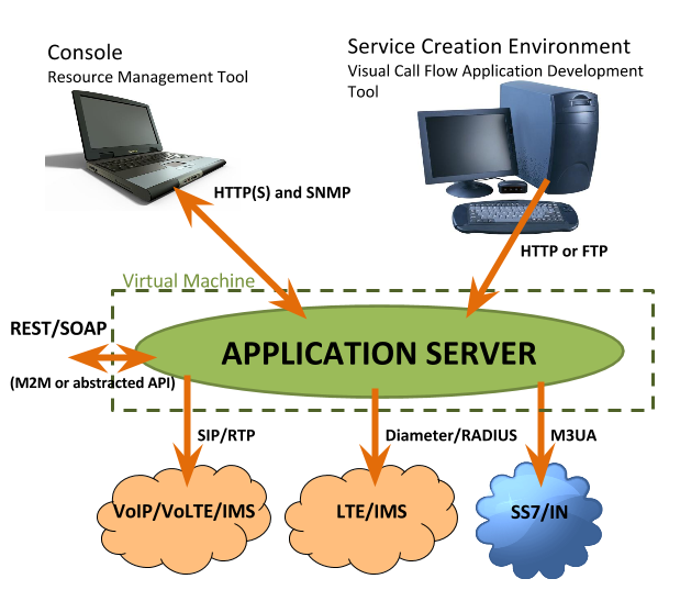 application-server